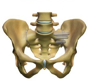 sacroiliac pain relief frederick md